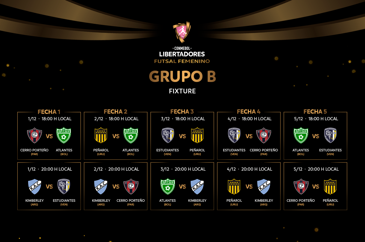 Grupos Libertadores Futsal Femenino