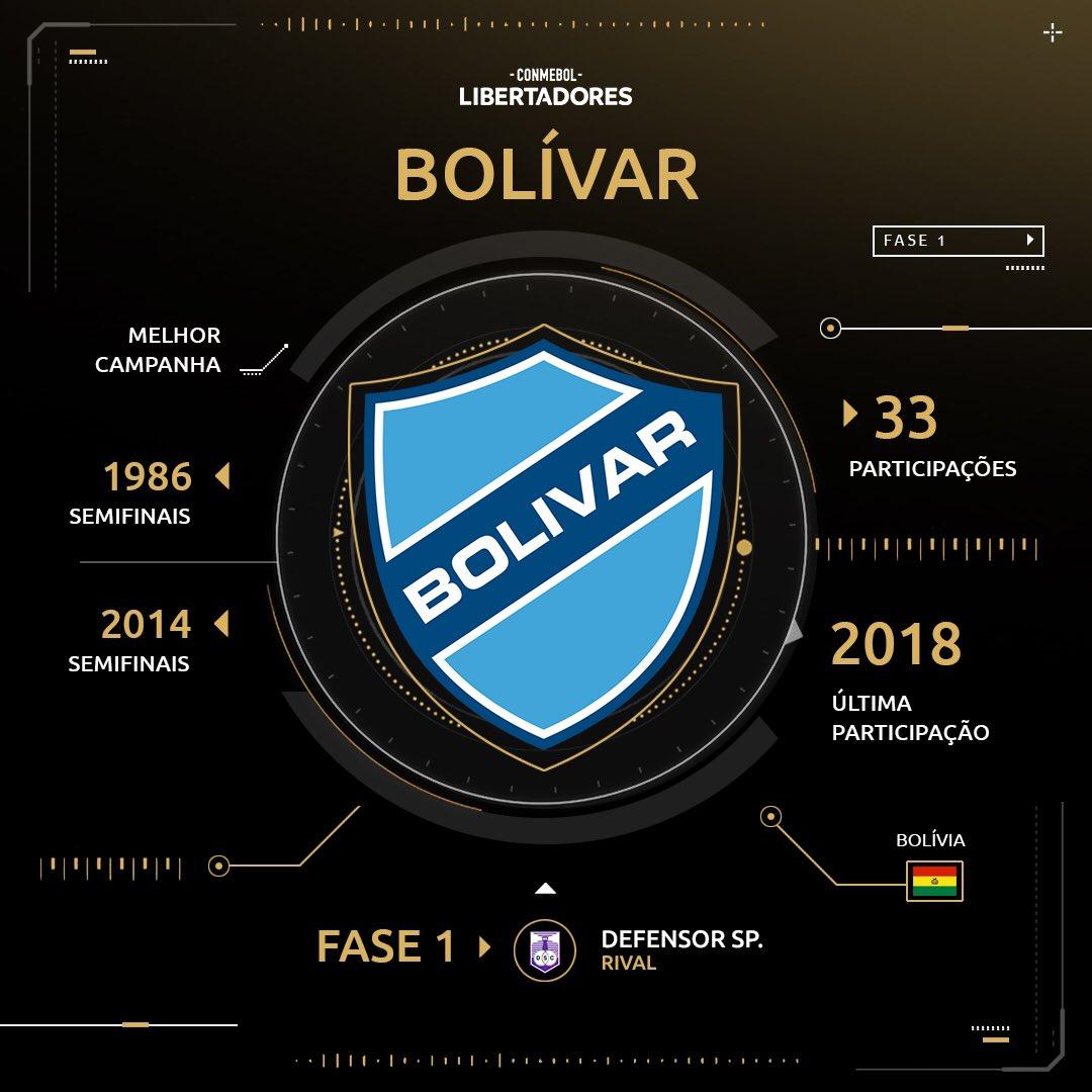 Bolívar - Libertadores2019