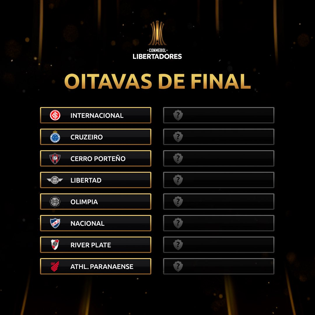 Classificados - Oitavas Libertadores