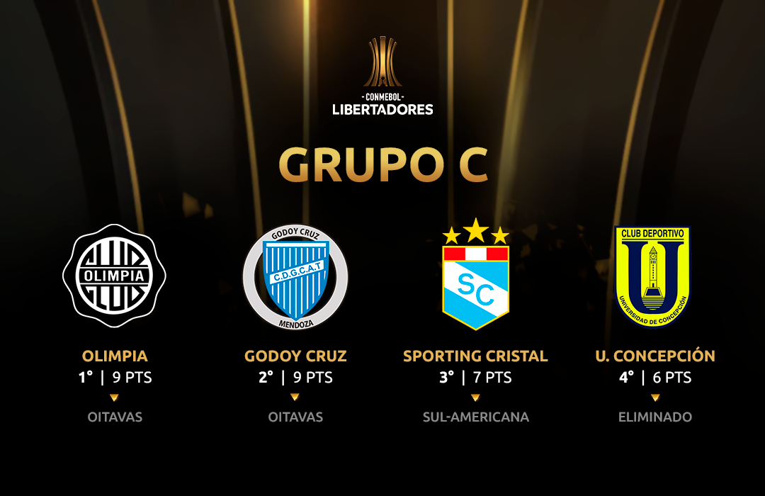 Grupo C Final Copa Libertadores 2019