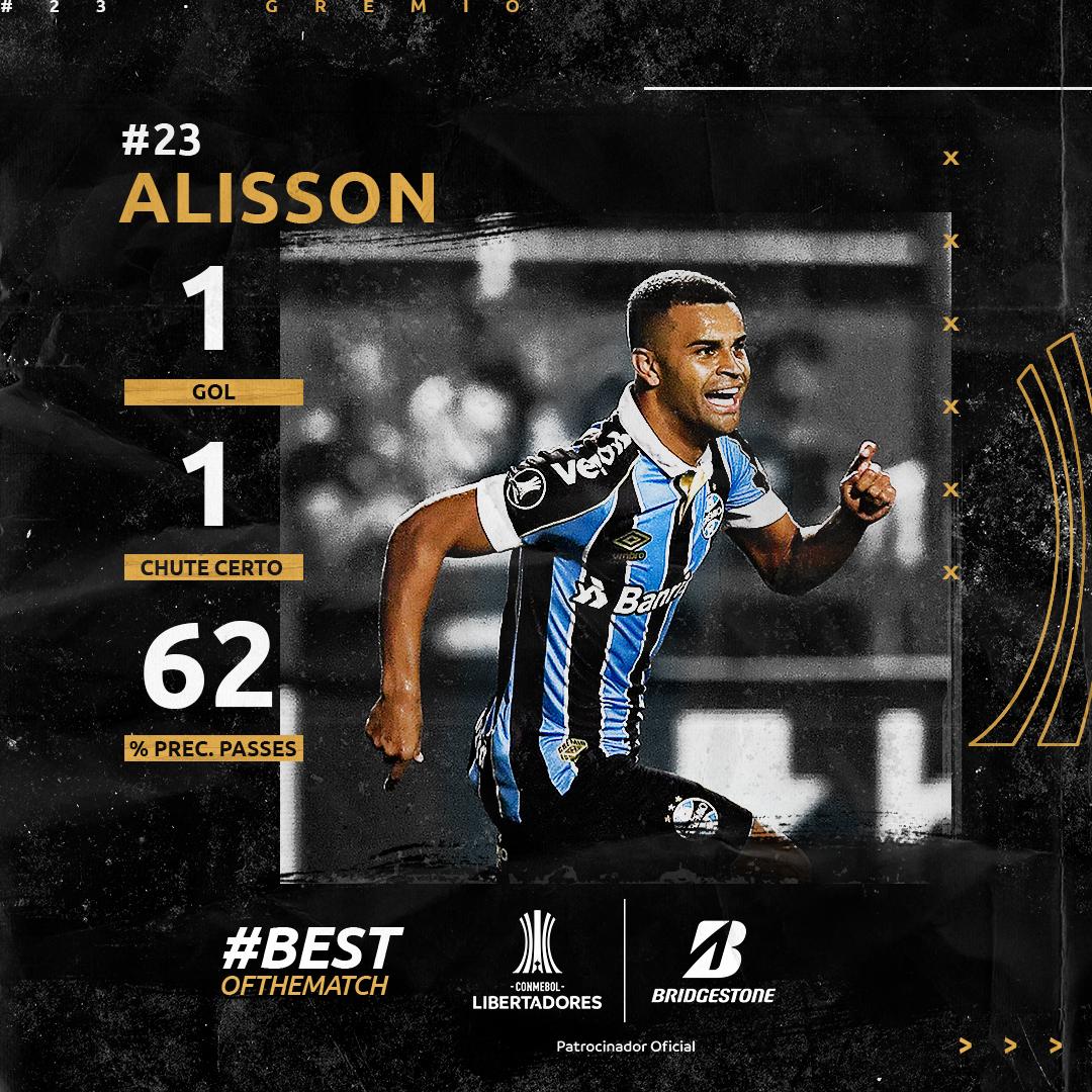 Alisson - #Best