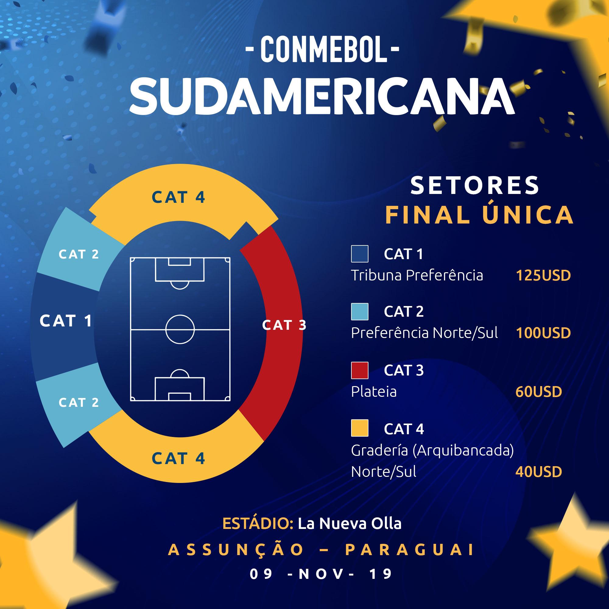 Final Sul-Americana - ingressos