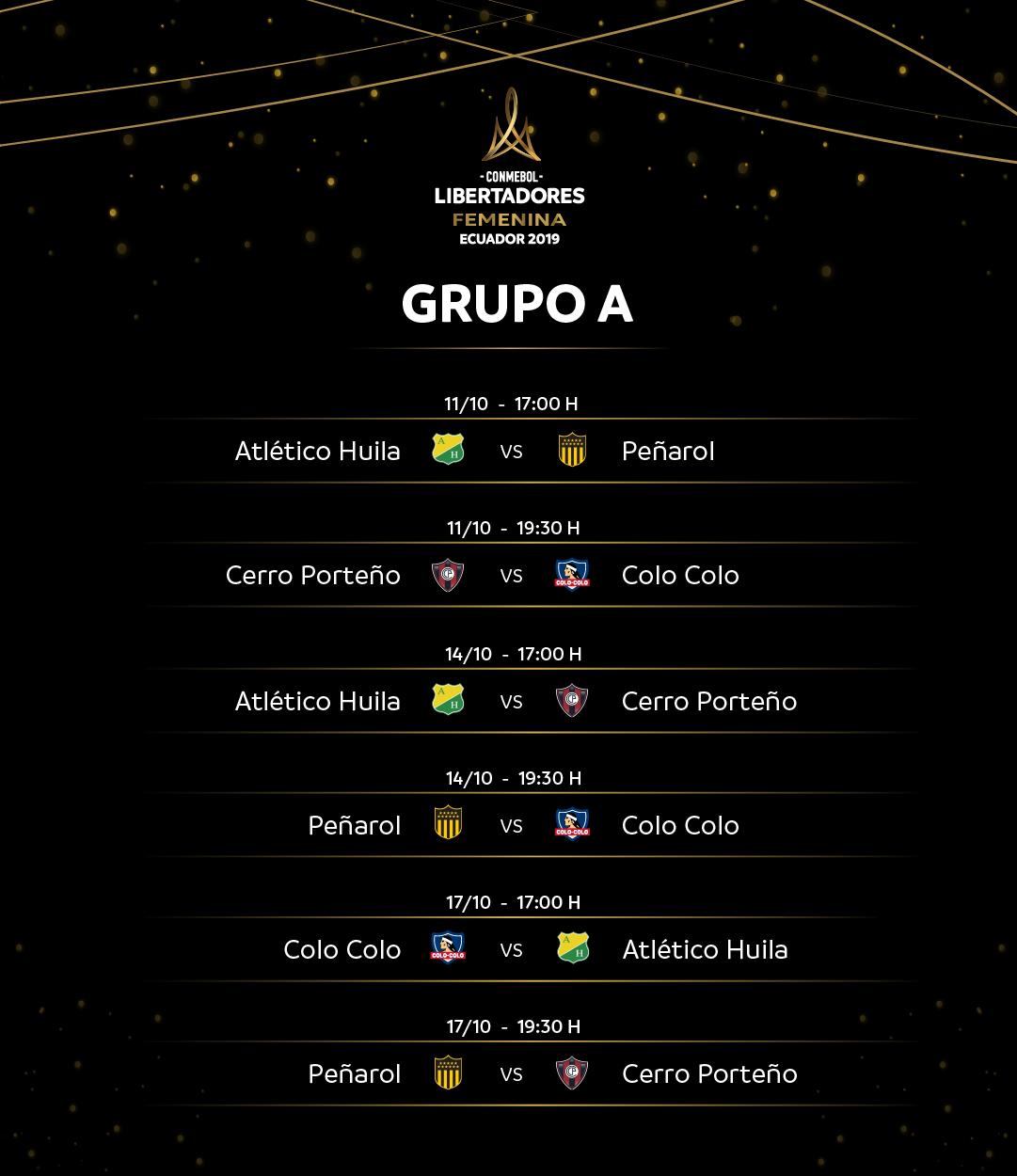 Grupo A - Libertadores Feminina