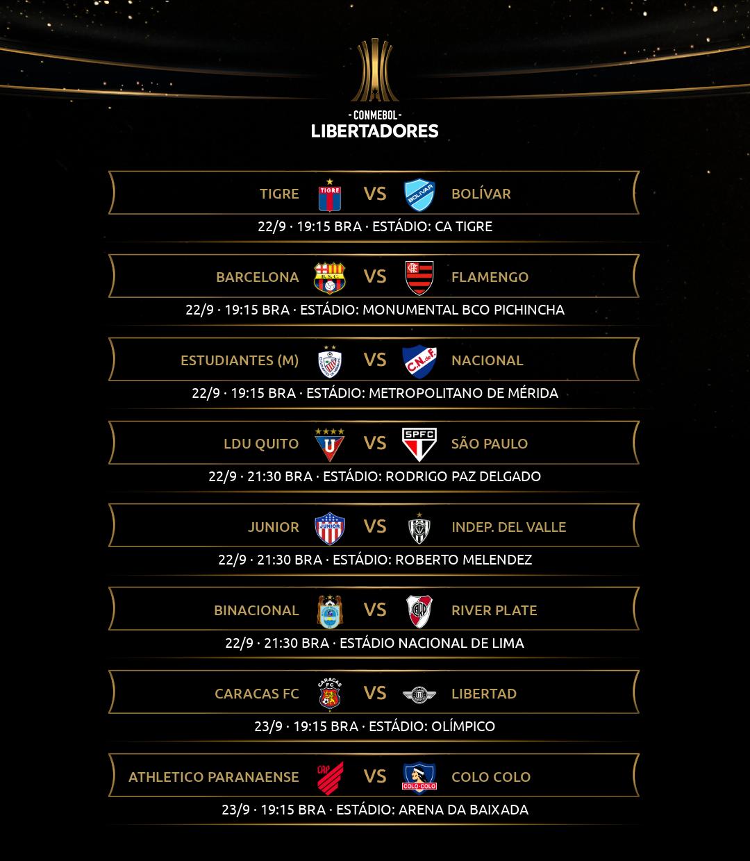 Libertadores - Rodada 4-1