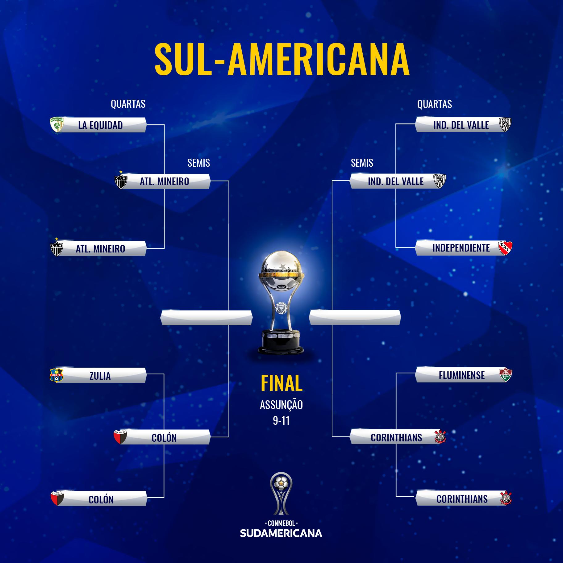 Chaveamento Sul-Americana 2019 semifinais