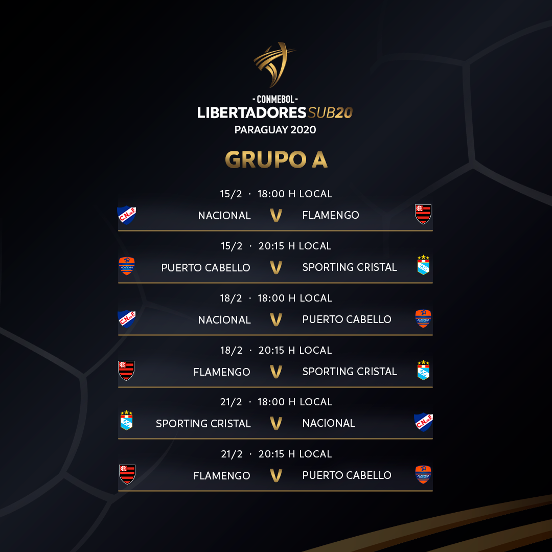 Grupo A Libertadores Sub-20