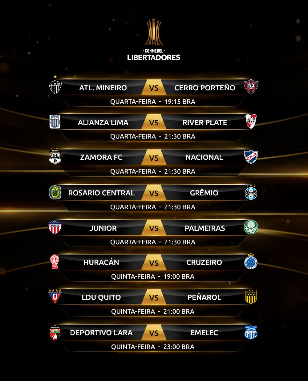Libertadores 2019 Fase de Grupos Rodada 1B