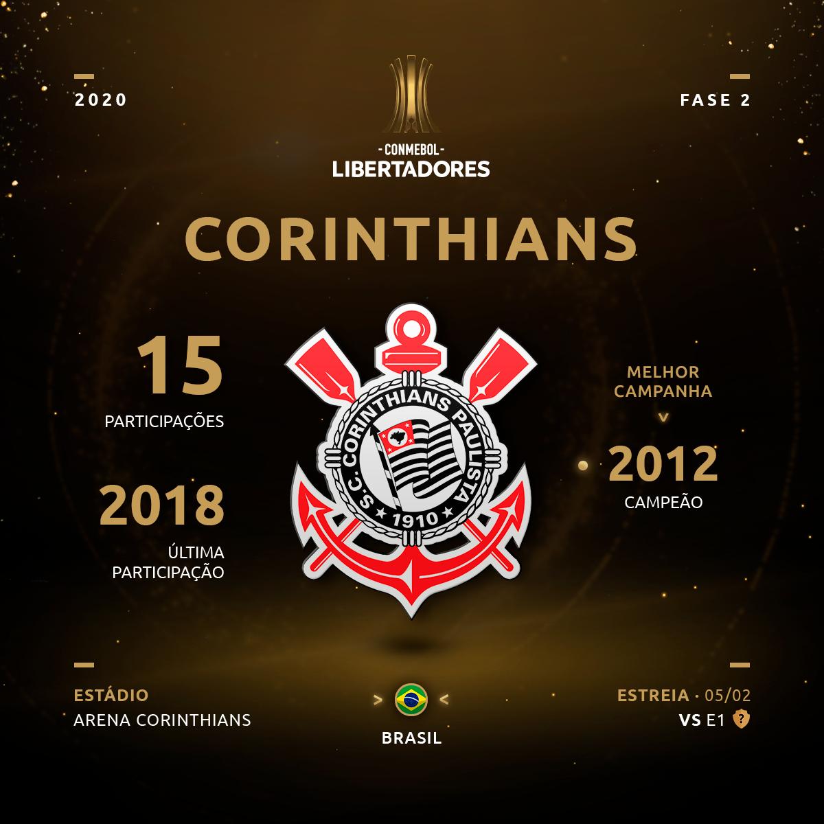 Corinthians Libertadores 2020