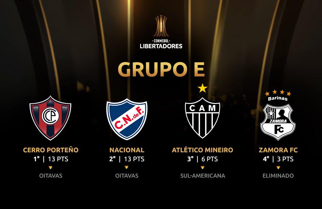Final do Grupo E - Libertadores