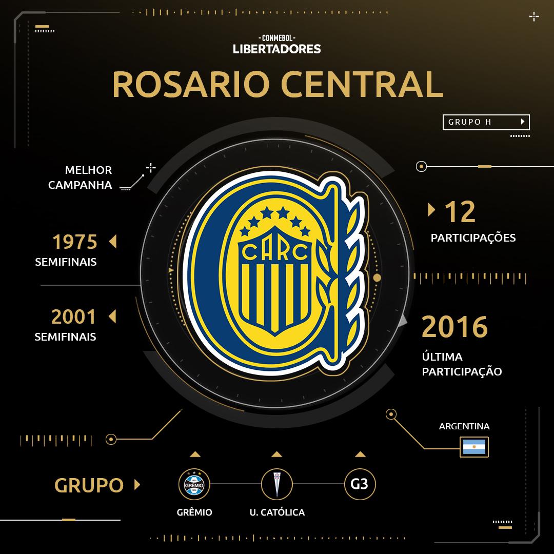 Rosario Central - Libertadores 2019