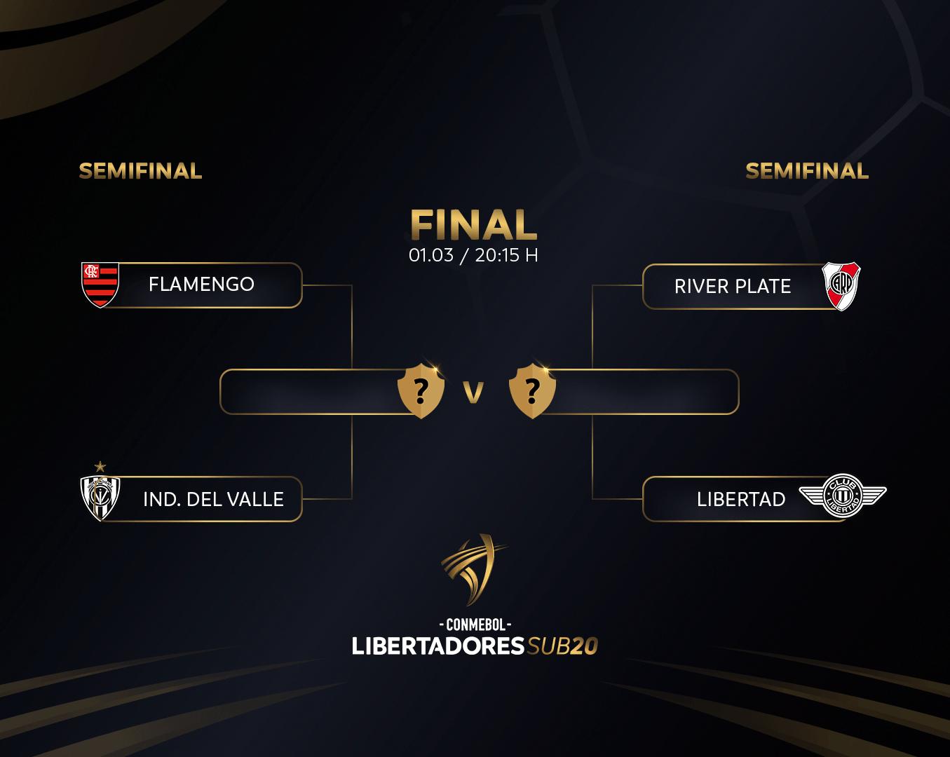 Semifinal Libertadores Sub 20