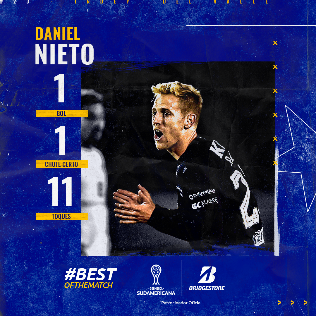 Daniel Nieto Best of the Week