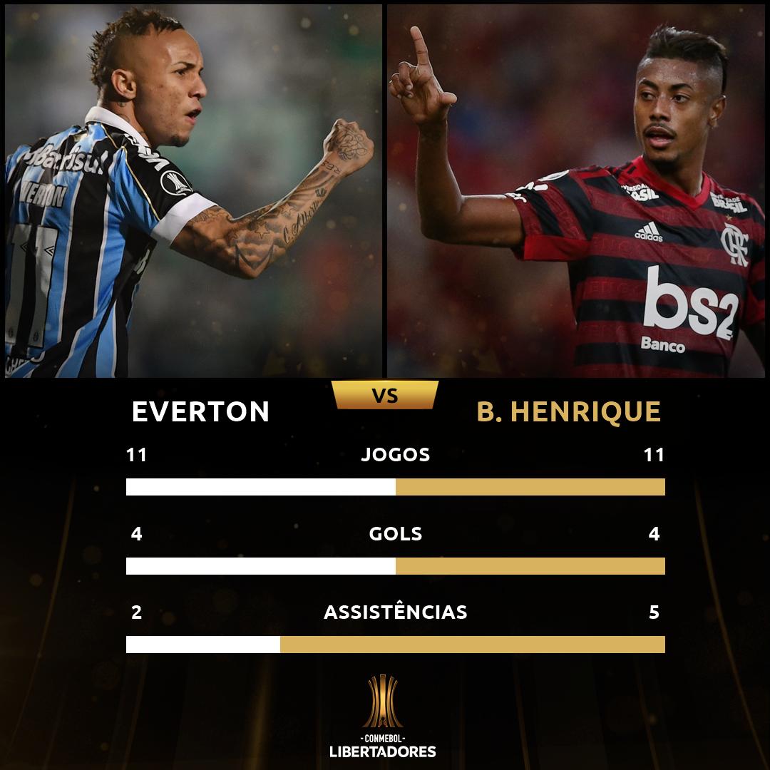 Everton x BH