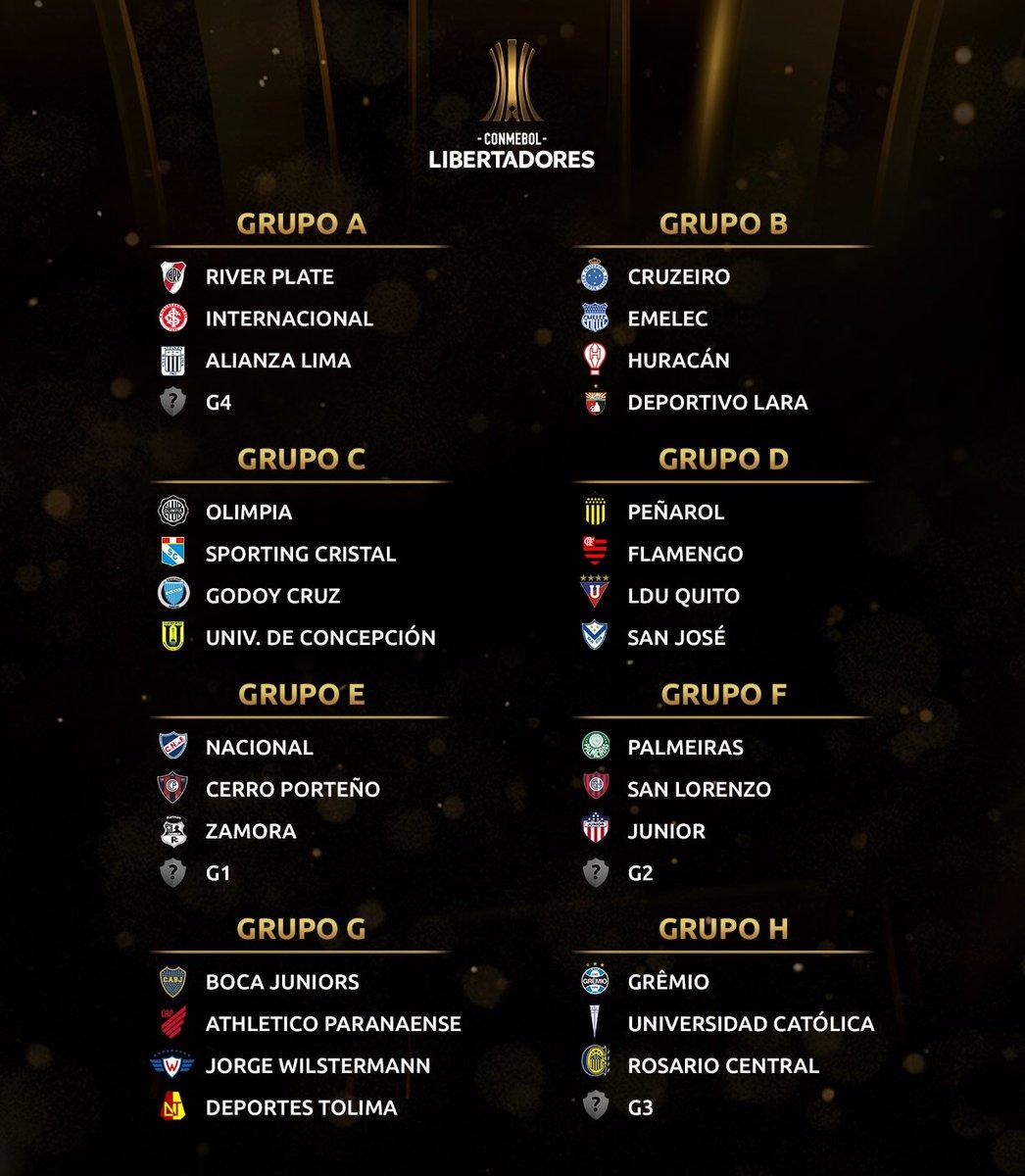Grupos da Libertadores 2019