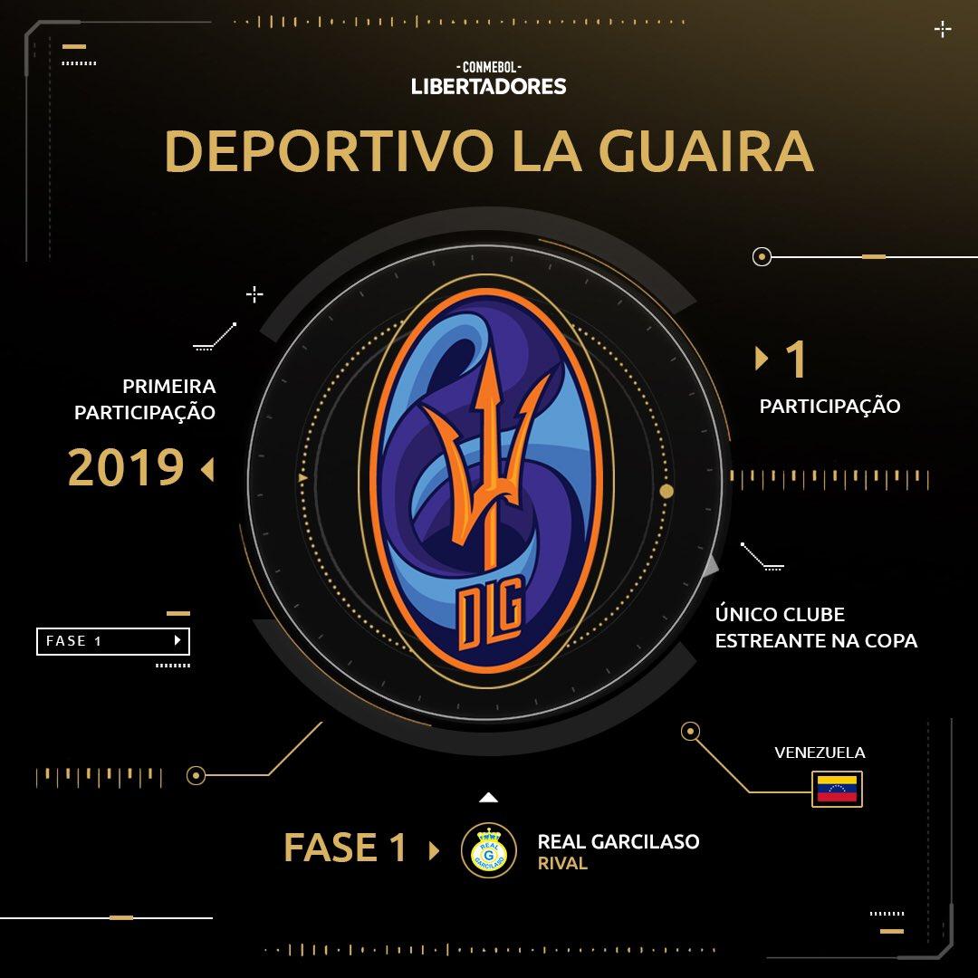Deportivo La Guaira - Libertadores2019