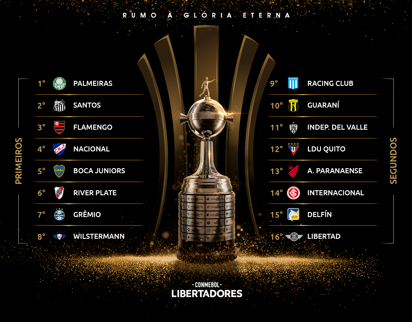 Libertadores - classificados
