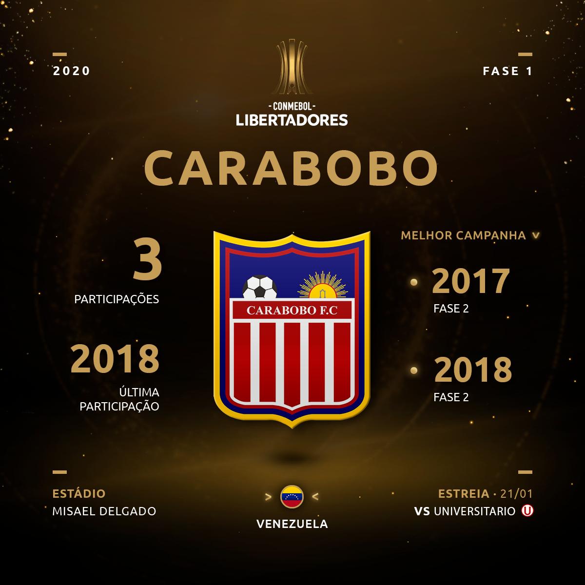 Carabobo - Libertadores 2020