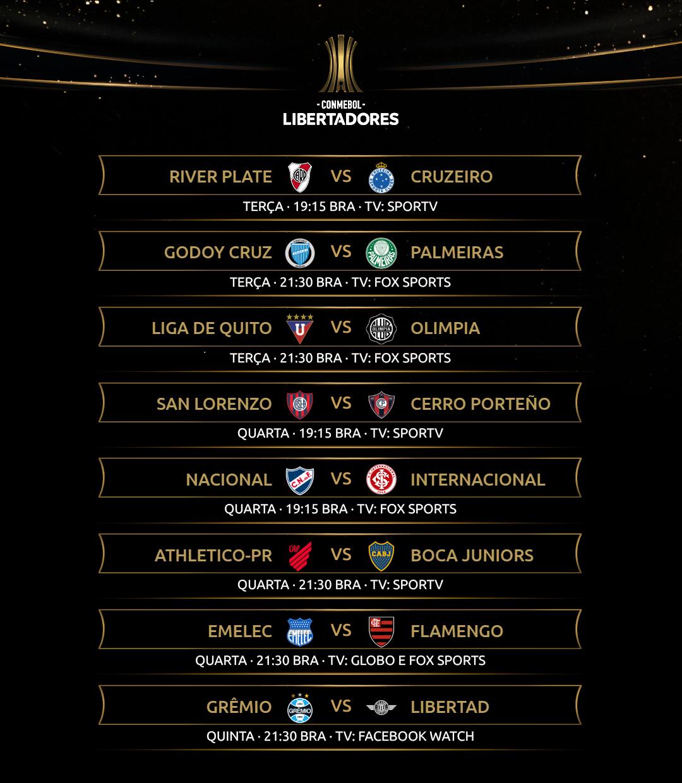 Tabela das oitavas da Libertadores