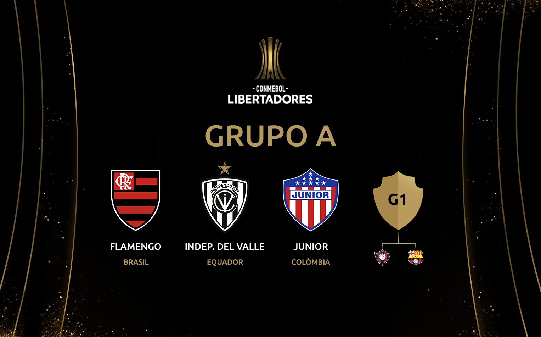 Grupo A - Libertadores