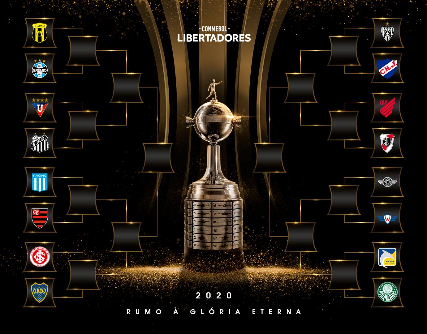 Chaves da Libertadores 2020