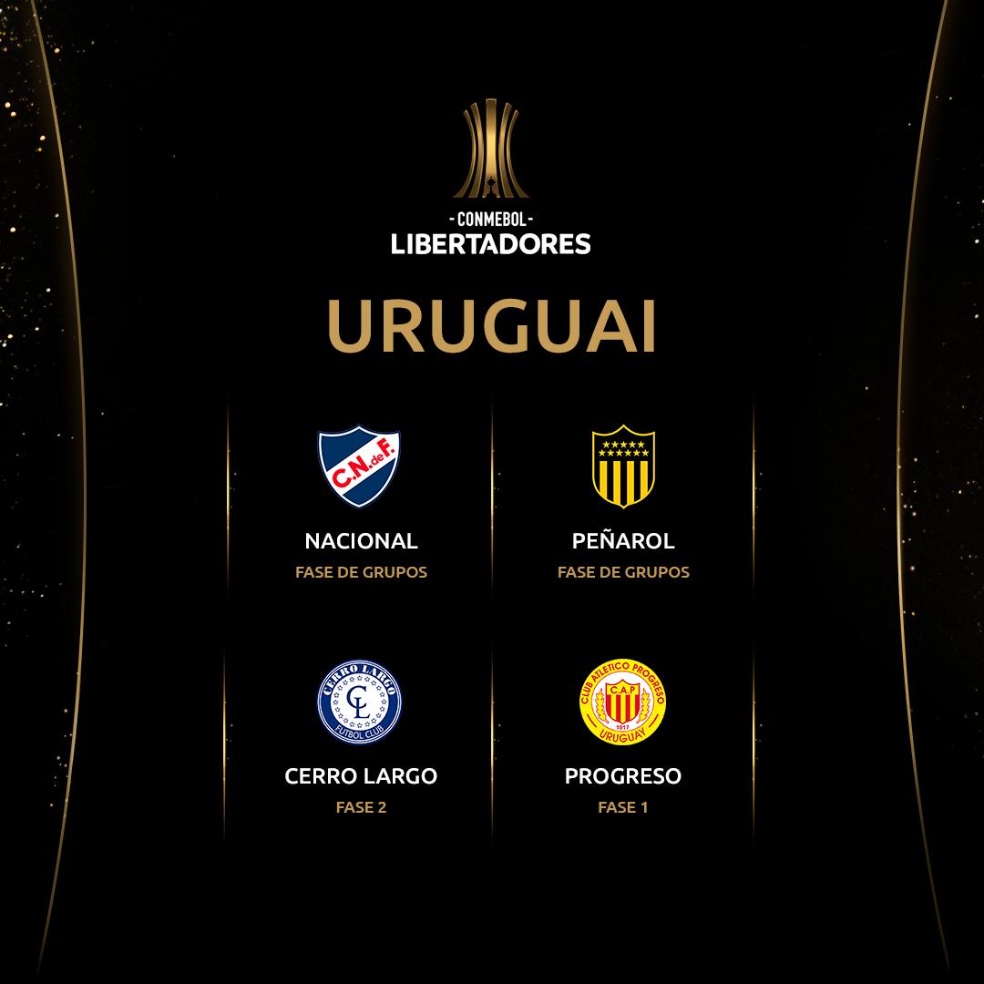 Uruguai - Libertadores