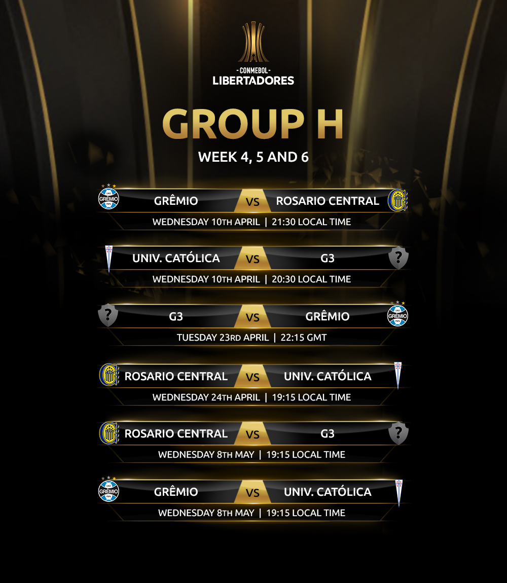 Group H 2