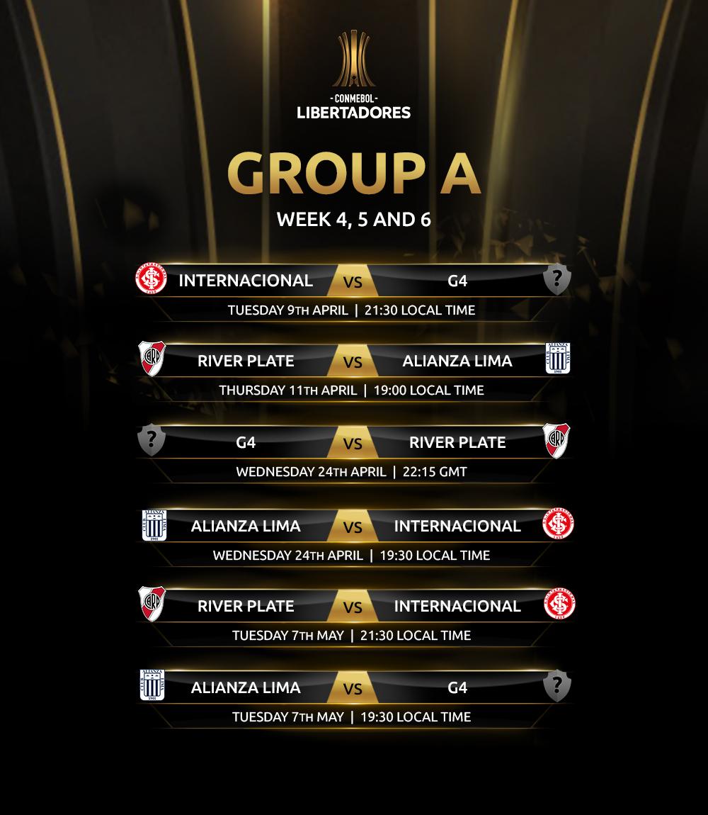 Group A 2