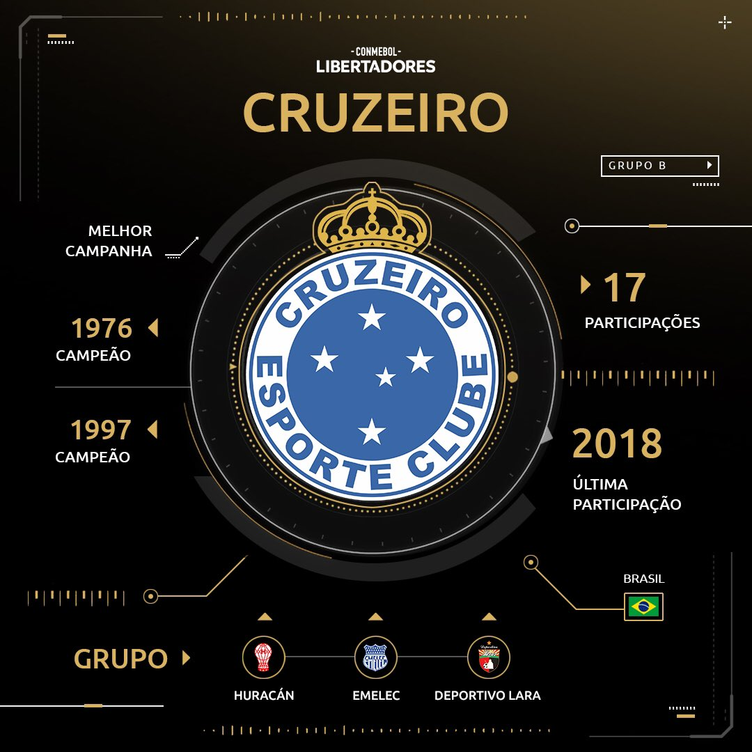 Cruzeiro - Libertadores 2019