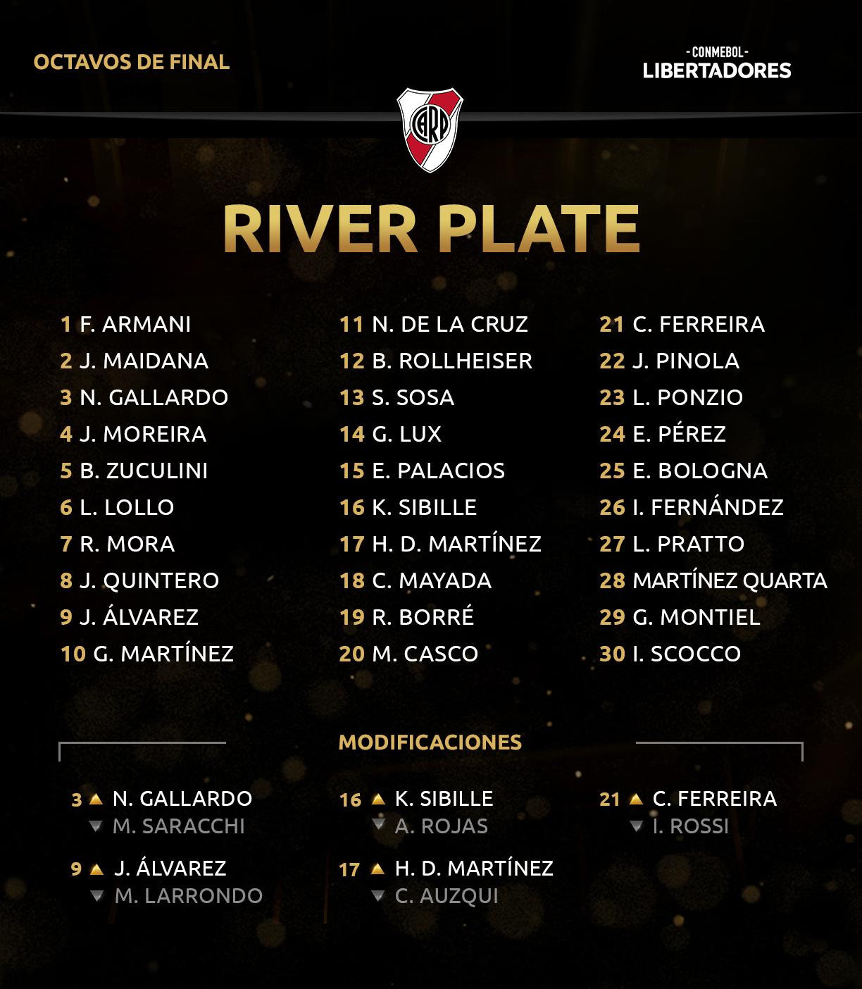 Lista buena fe River Plate Copa Libertadores