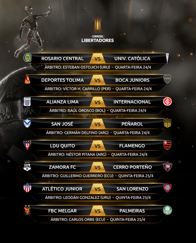 Árbitros Rodada 5-2 Libertadores