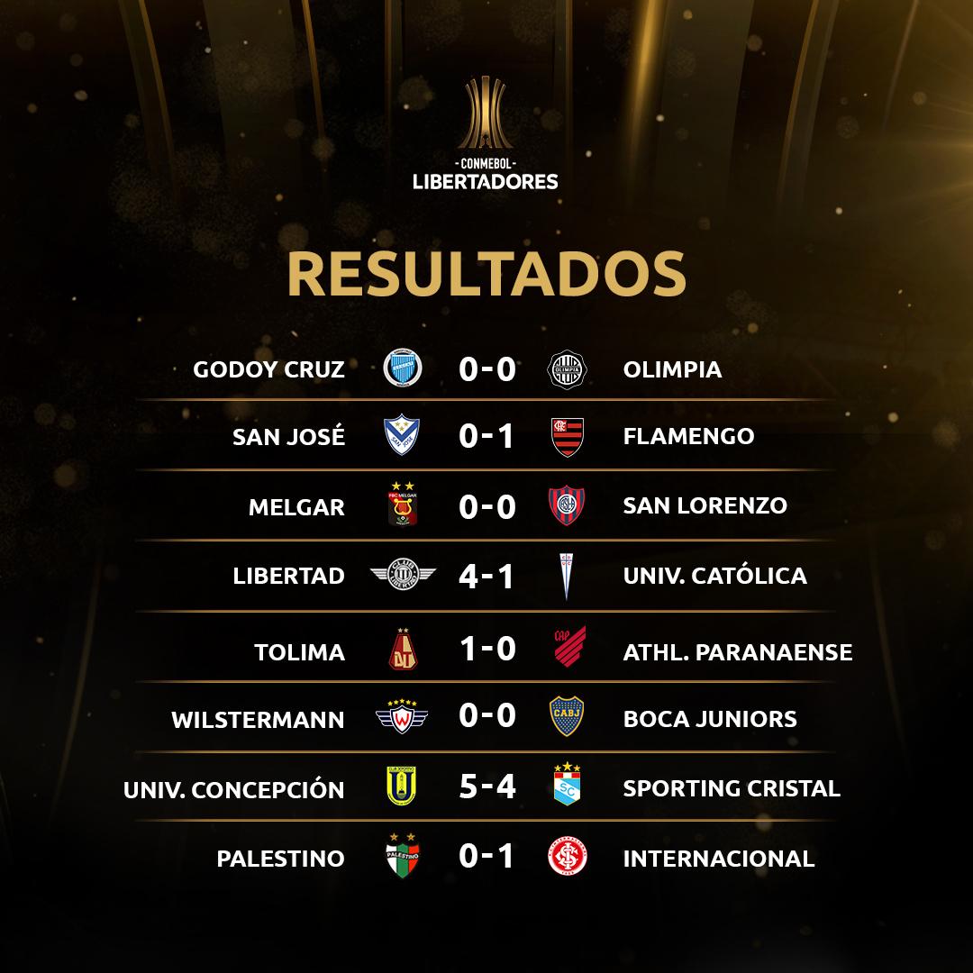Resultados - Libertadores 1