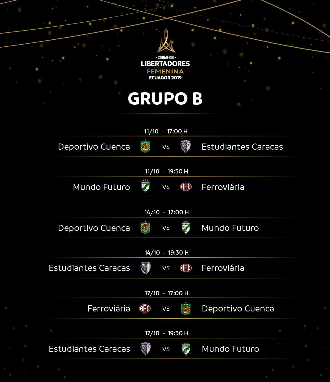 Grupo B - Libertadores Feminina