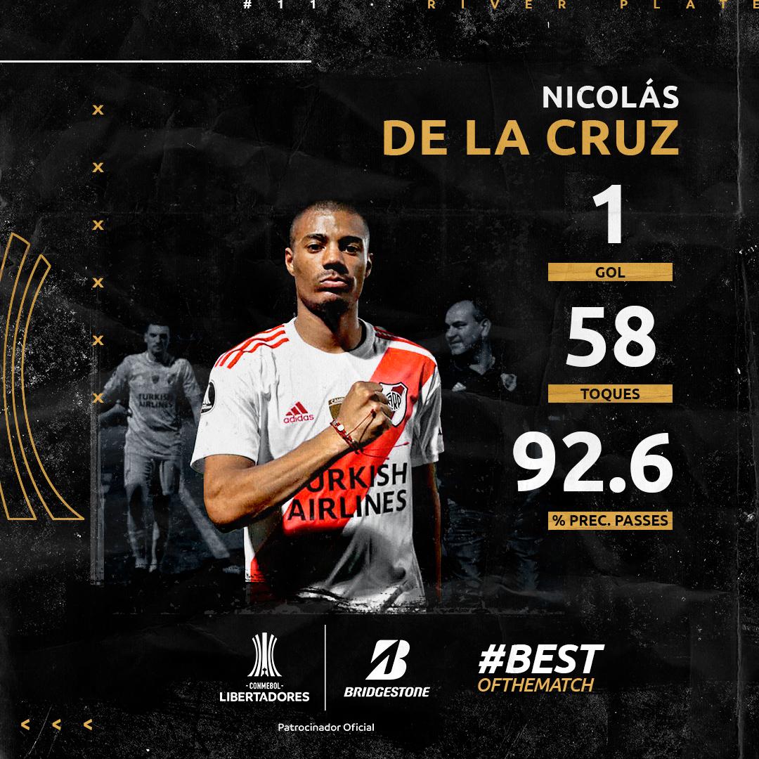 De La Cruz - #Best