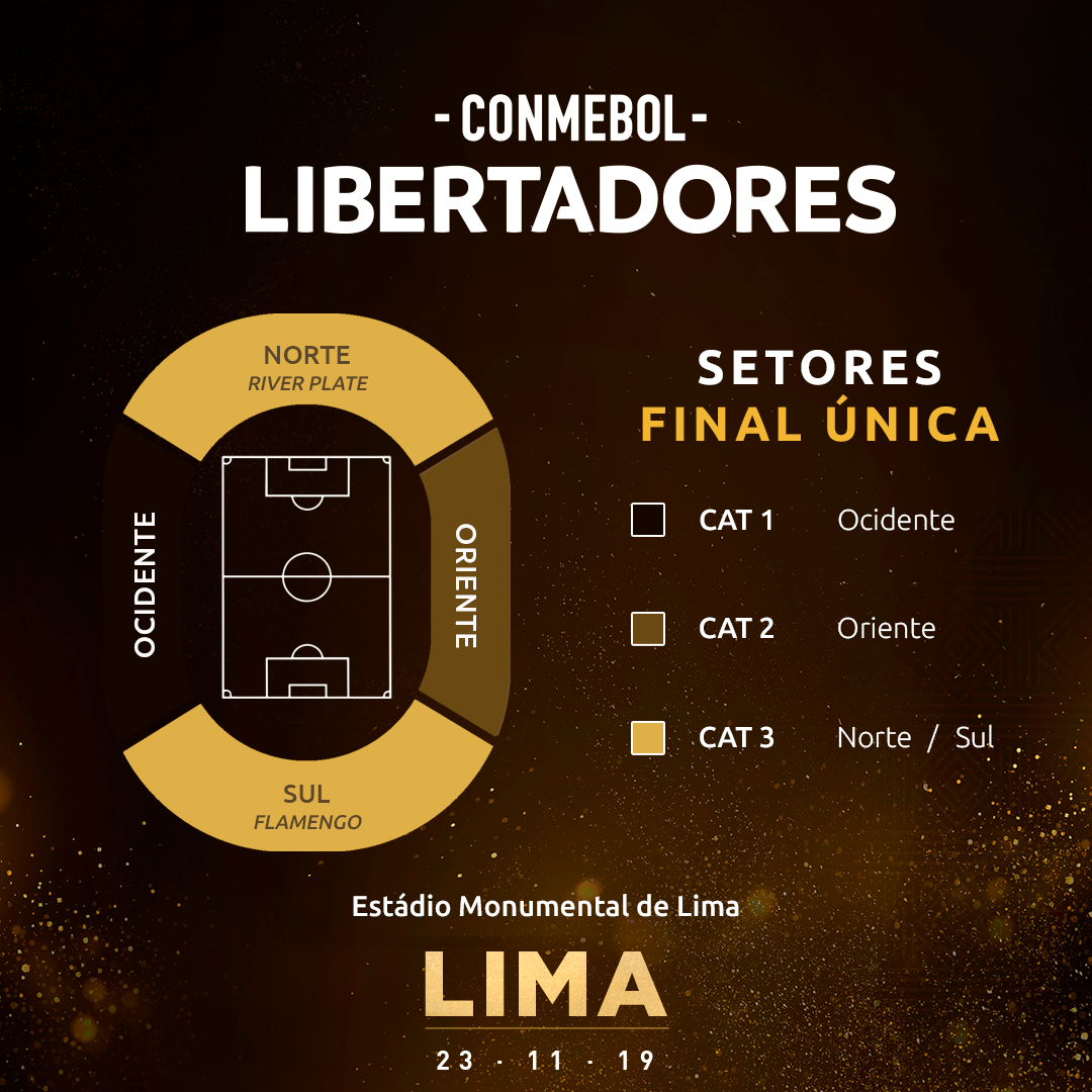 Mapa estádio - final Libertadores - Monumental