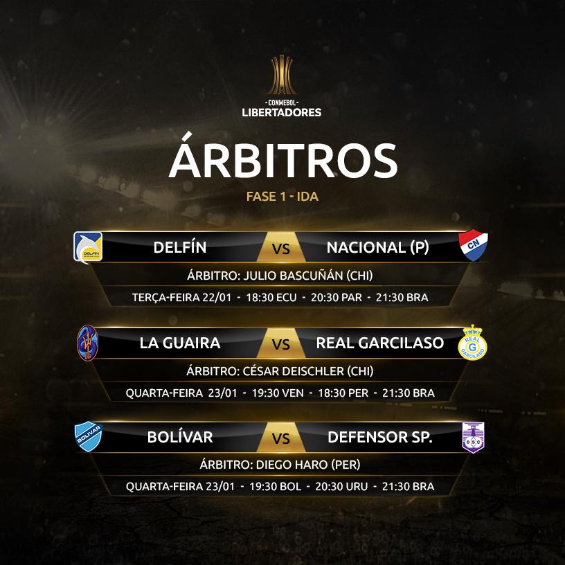 Arbitros Fase 1 Libertadores 2019