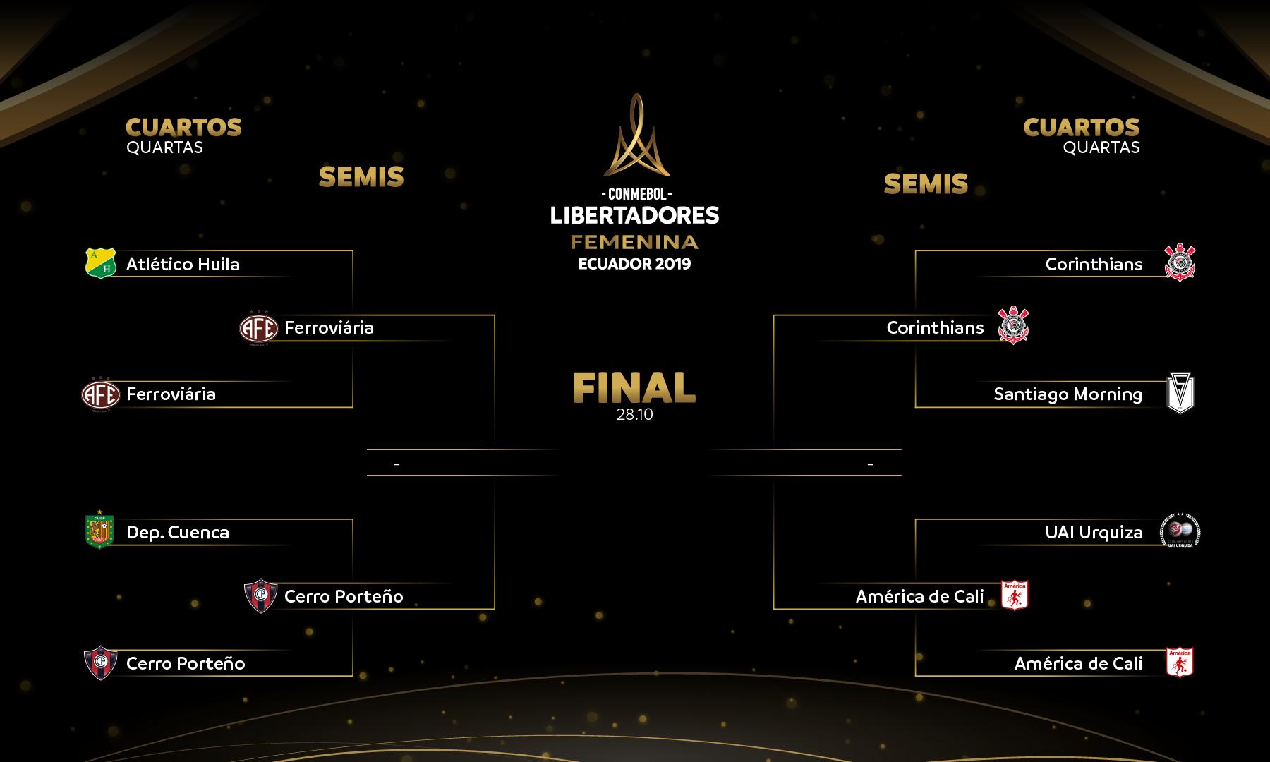 Bracket final Libertadores Feminina 2019