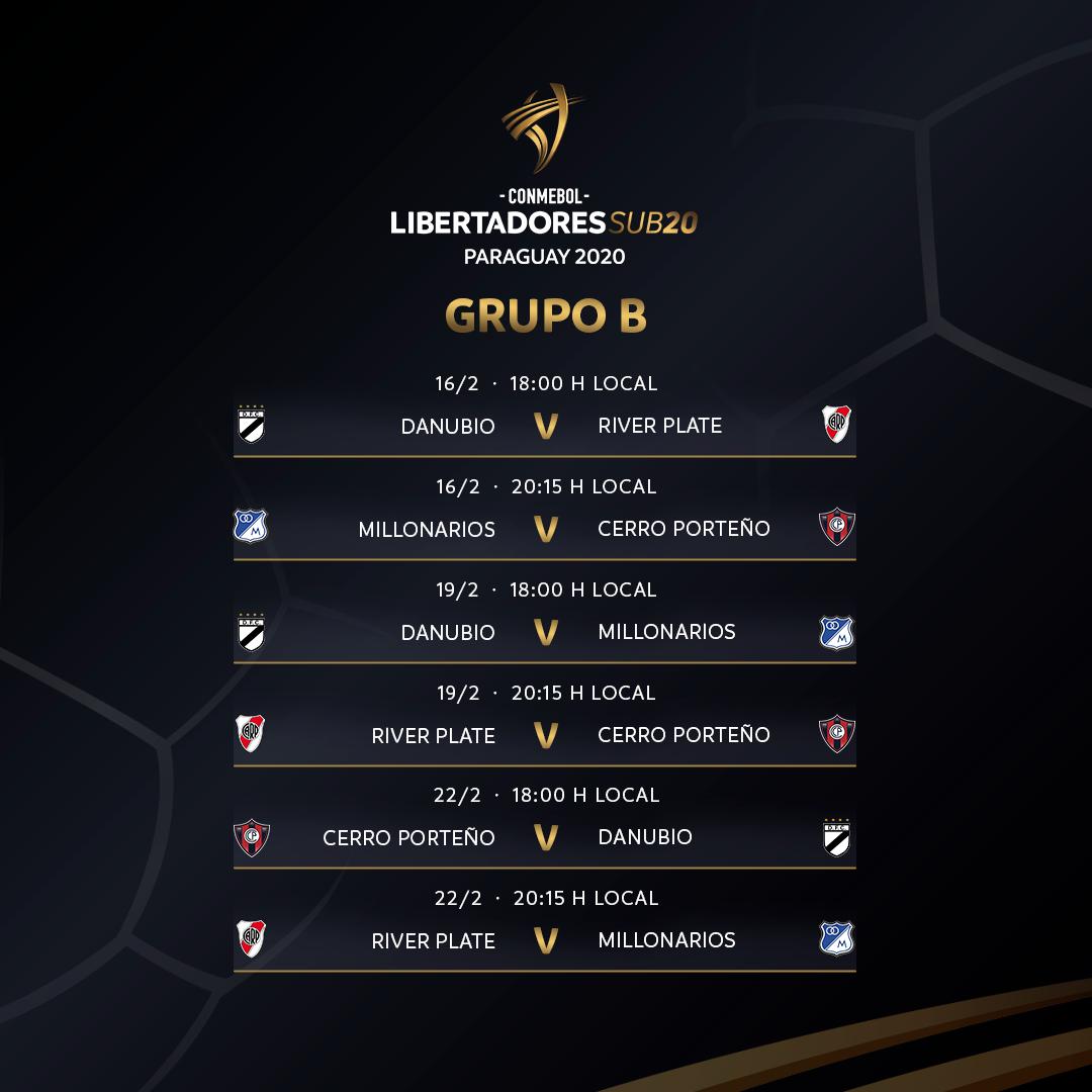 Grupo B Libertadores Sub-20