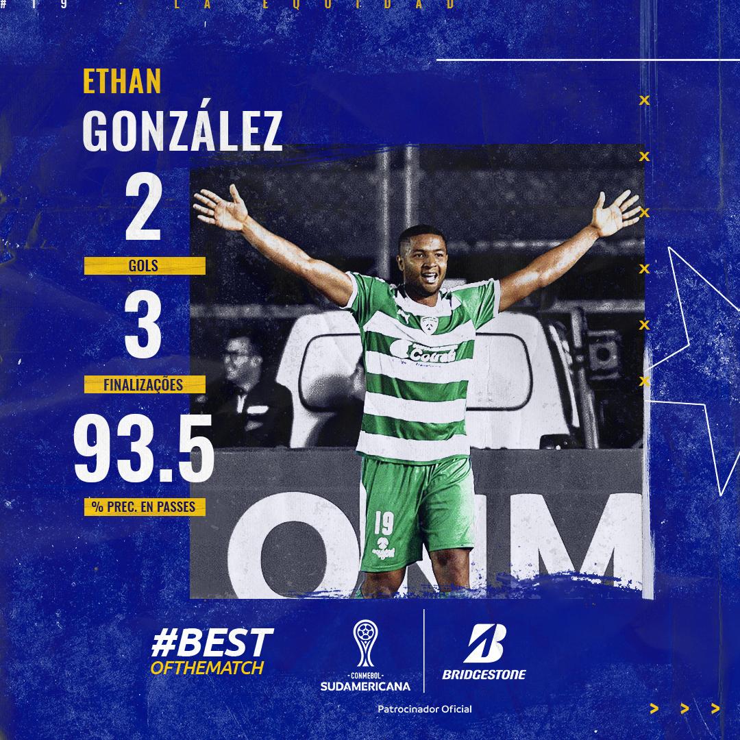 Ethan González, #BestOfTheWeek