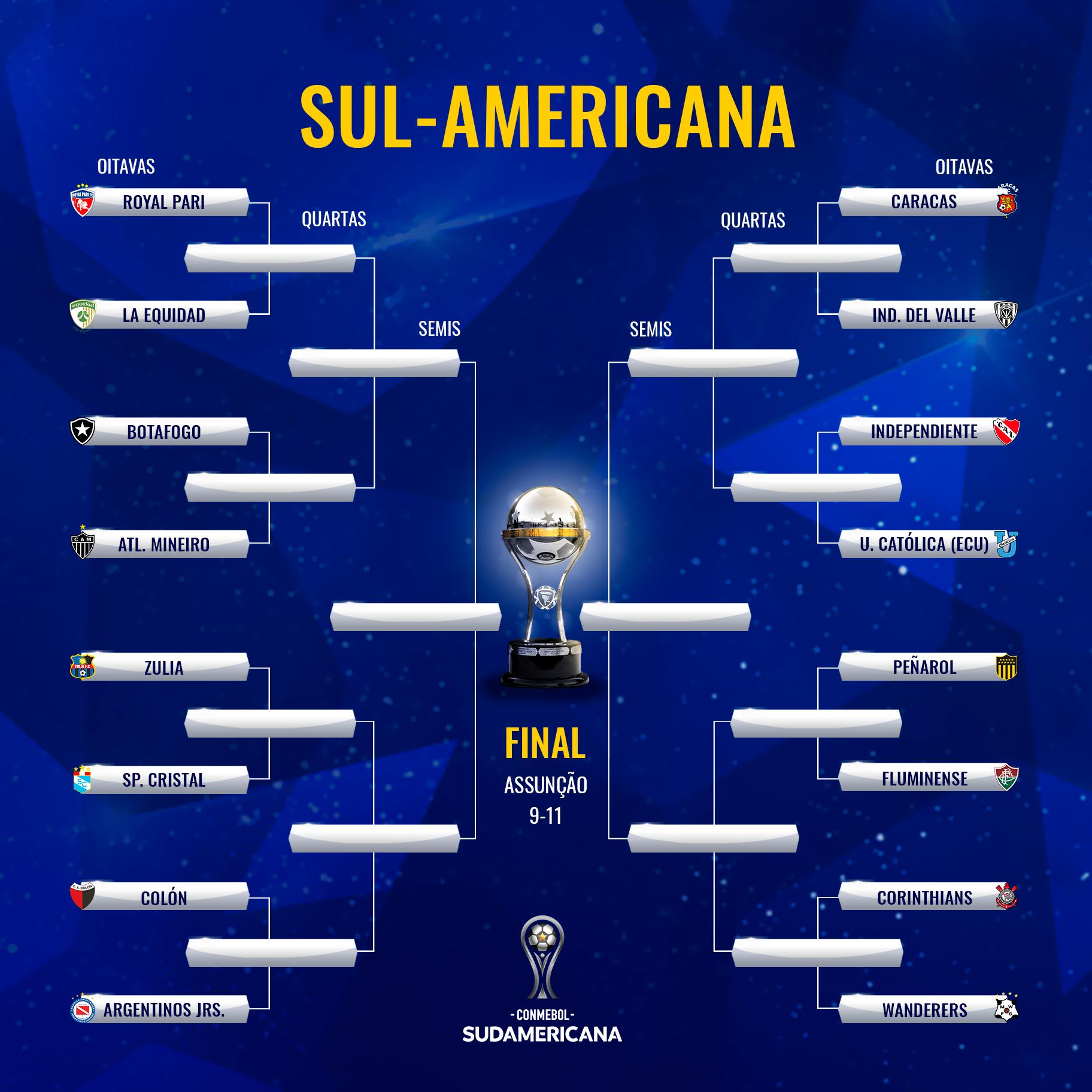 Oitavas de final Copa Sul-Americana 2019