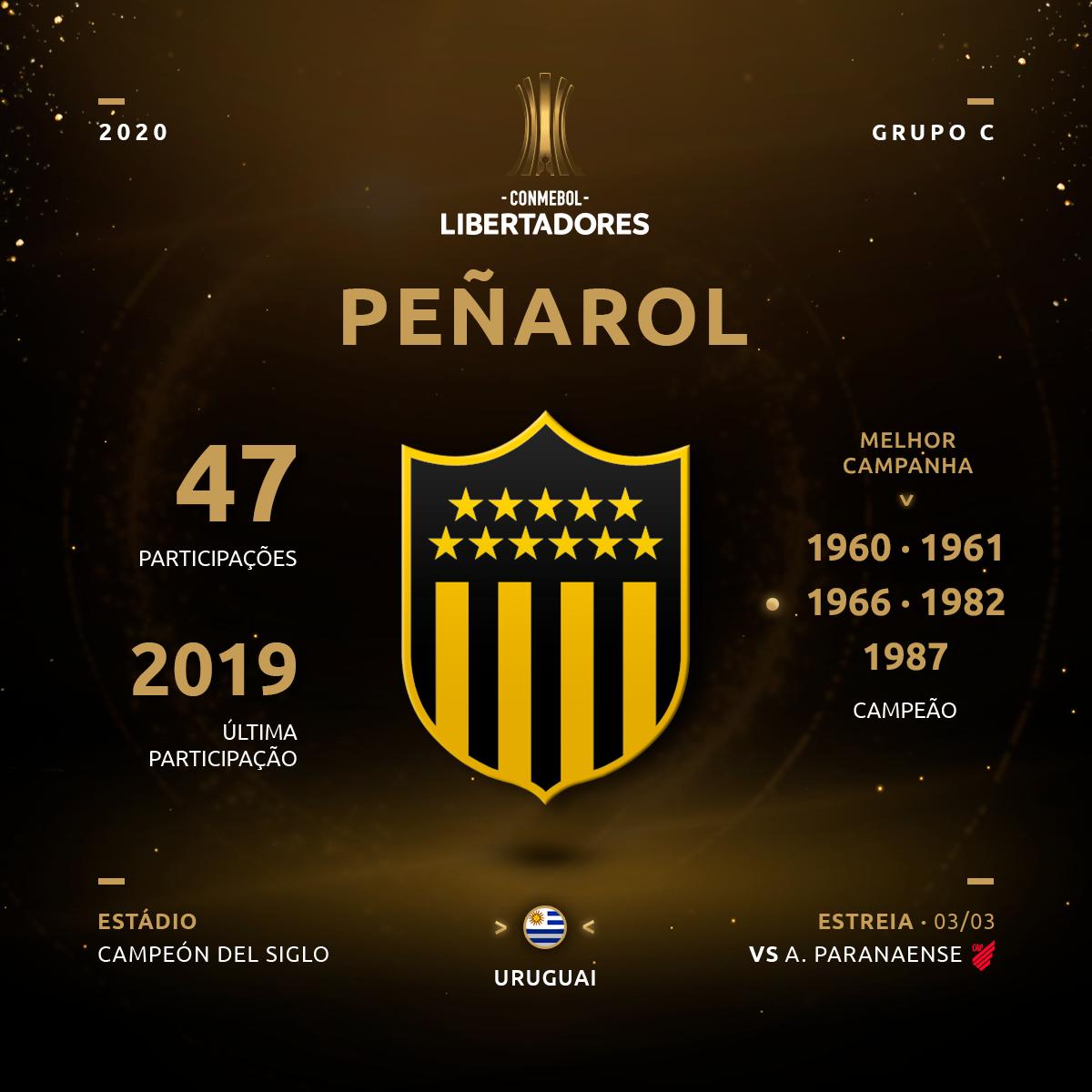 Peñarol Histórico Libertadores