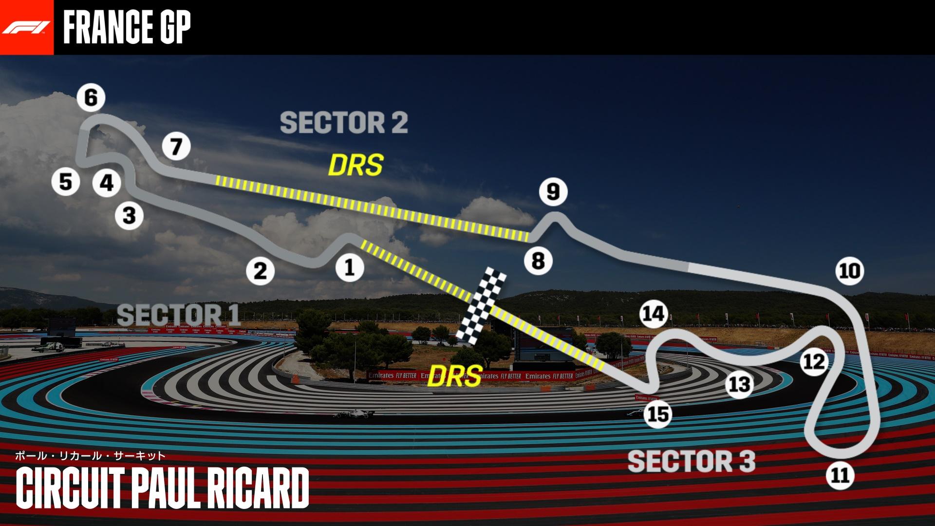 2021-05-22 France Circuit F1 Formula 1