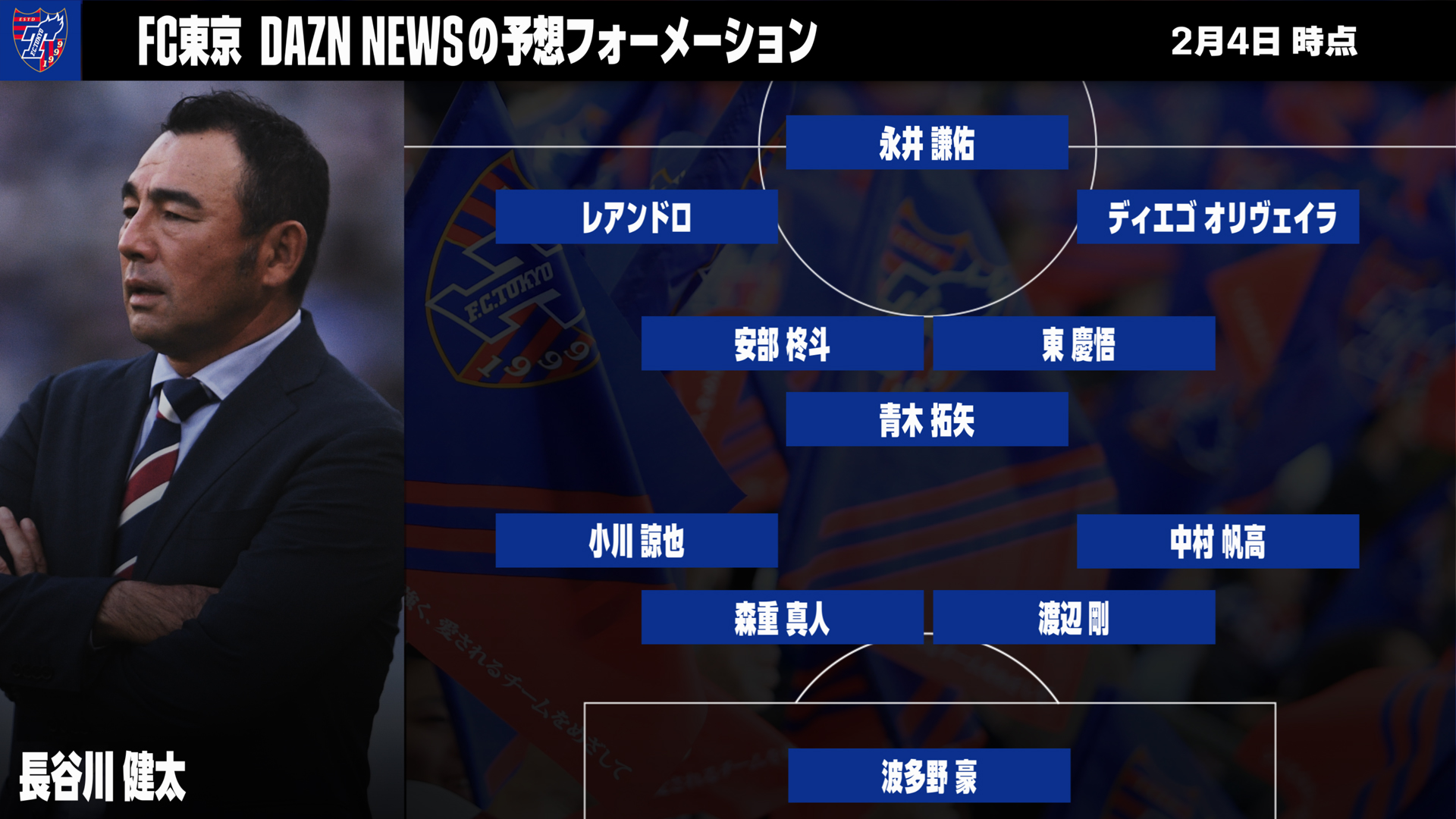 20210211-FC Tokyo-Formation