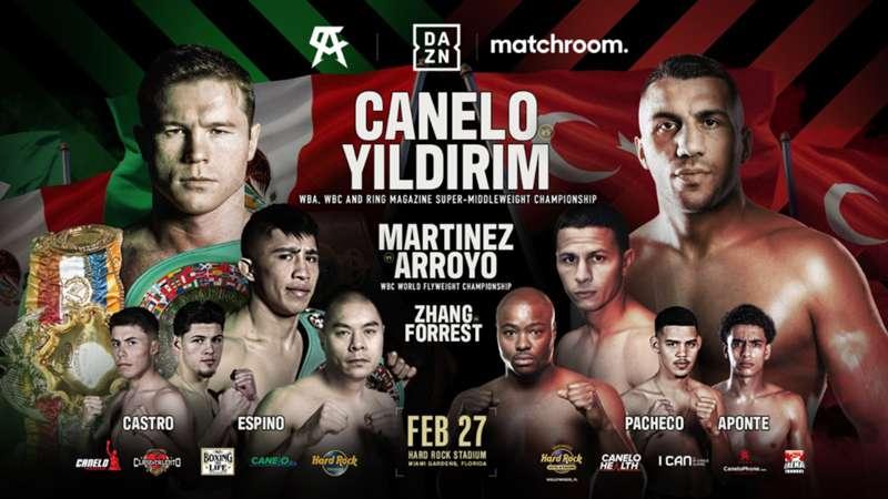 Canelo Alvarez vs. Avni Yildirim odds, prediction and betting trends | DAZN  News US