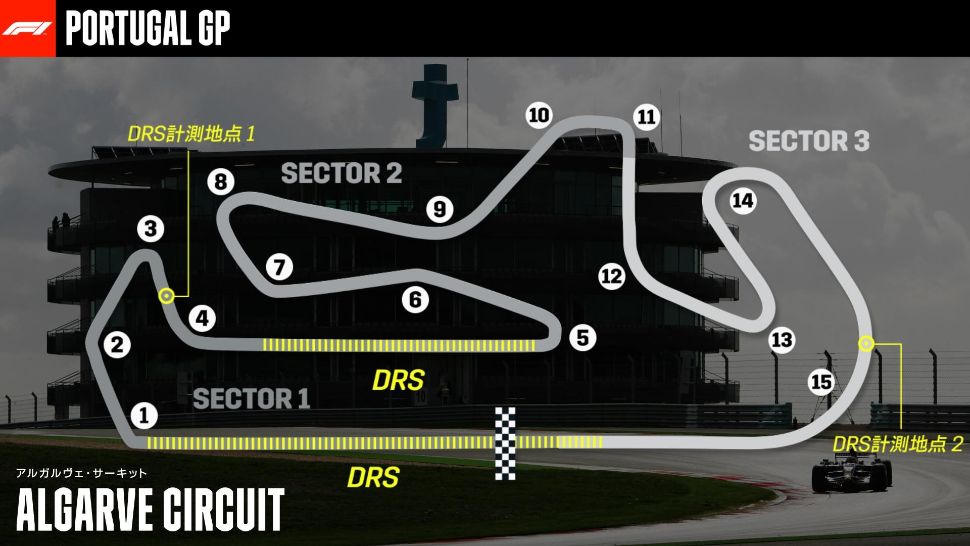 2021-04-28 Portugal circuit Formula 1 F1