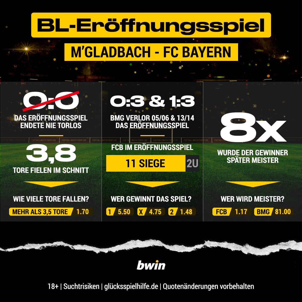 Gladbach vs. FC Bayern München auf DAZN: Die Übertragung ...