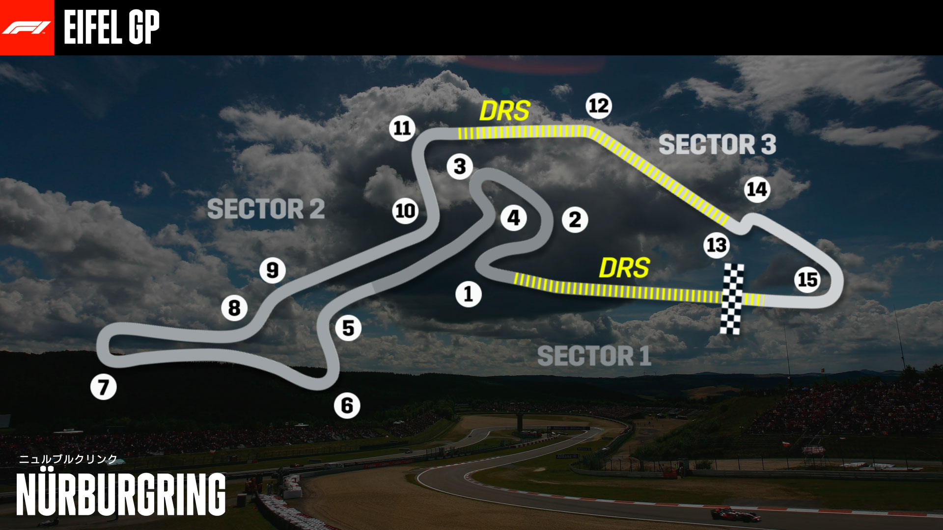 2020-08-23 Formula 1 F1 Nurburgring