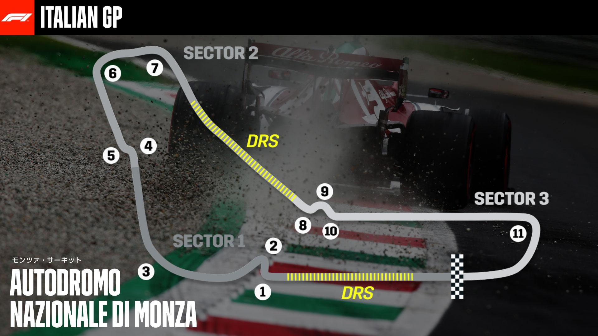 2020-07-27 Italia Formula 1 F1 Course