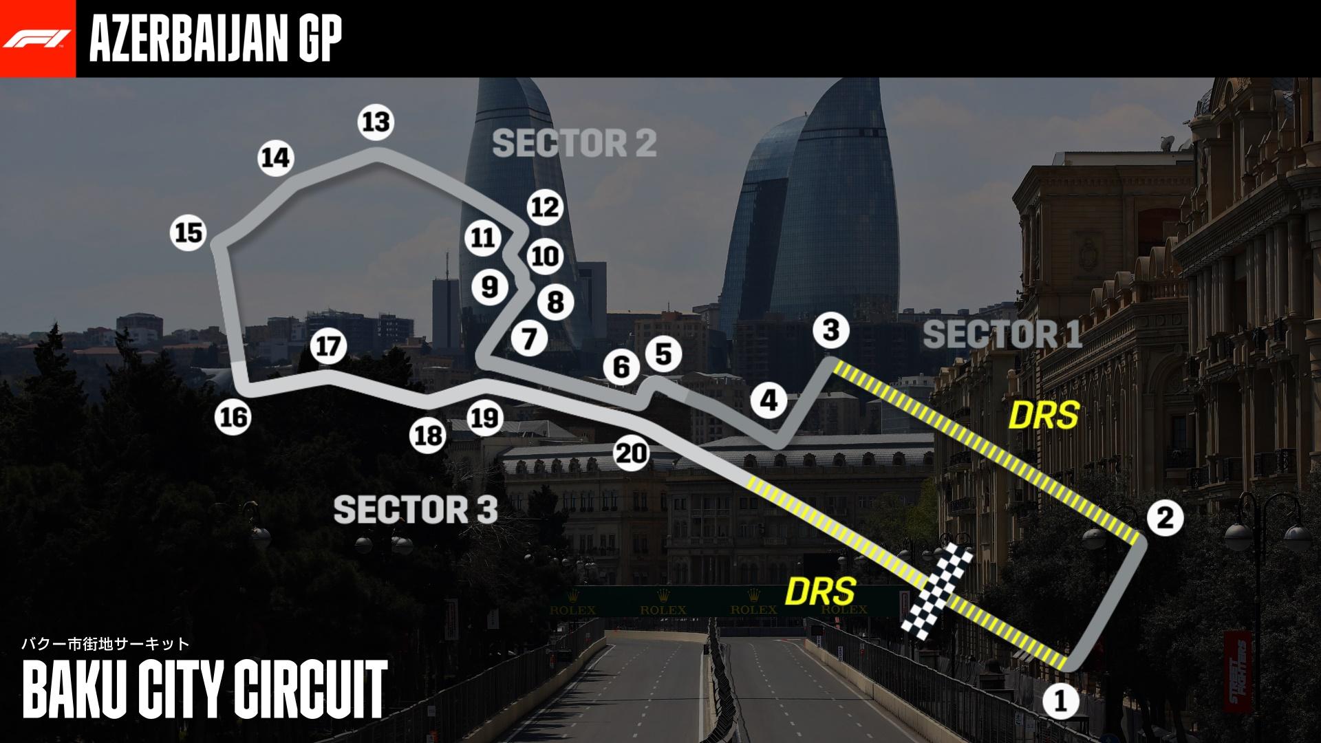 2021-05-22 Azerbaijan Circuit F1 Formula 1