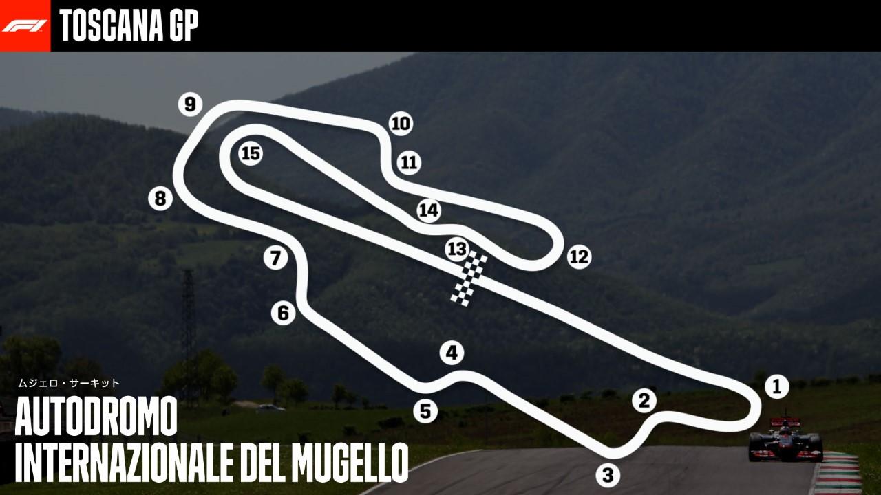 2020-08-26 Toscana Formula 1 F1