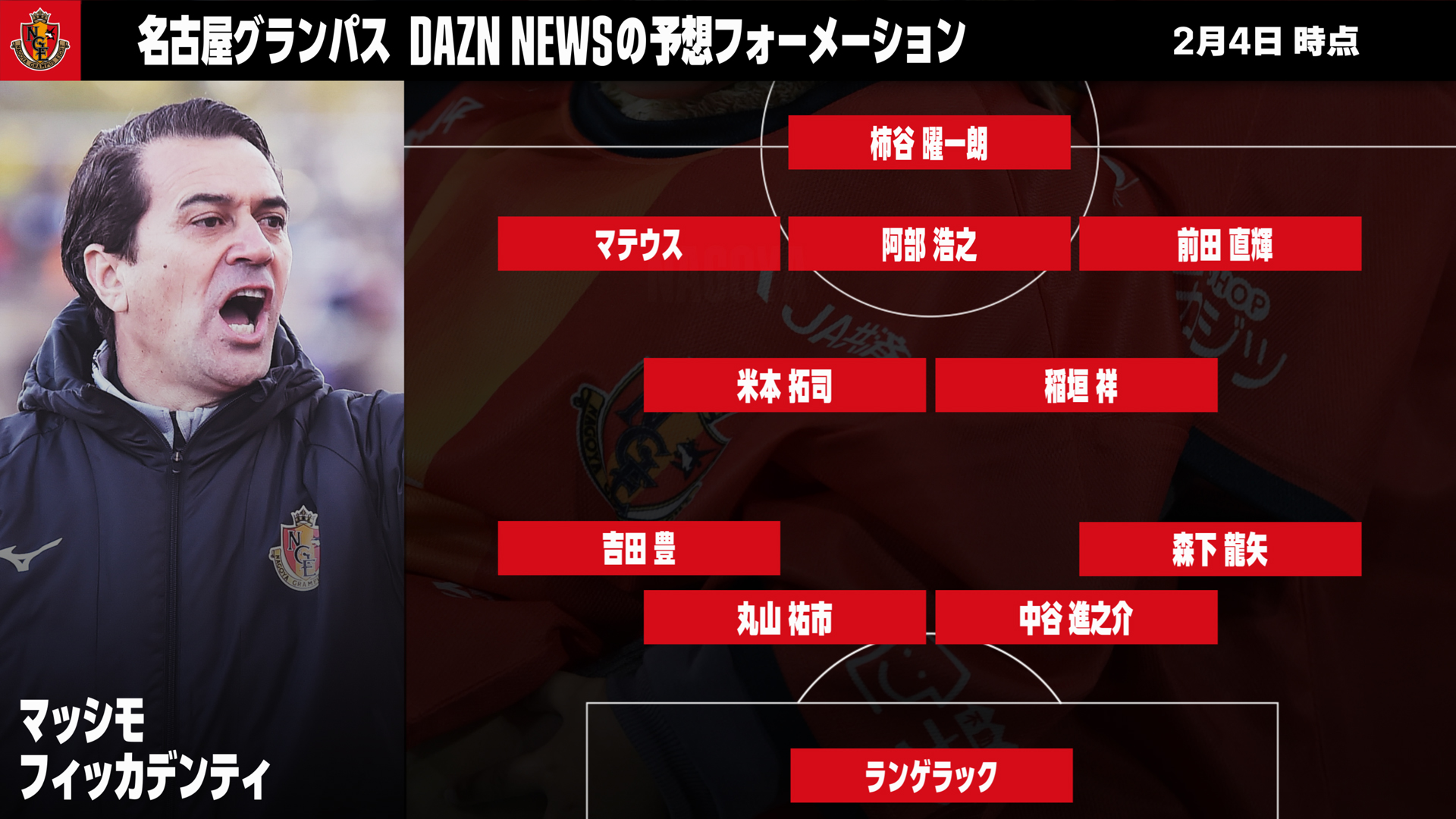 20210211-Nagoya-Formation